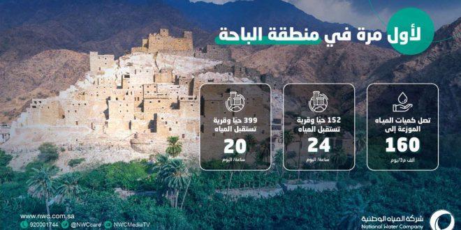 لأول مرة.. 399 حيًّا وقرية في منطقة الباحة تستقبل الضخ 20 ساعة في اليوم